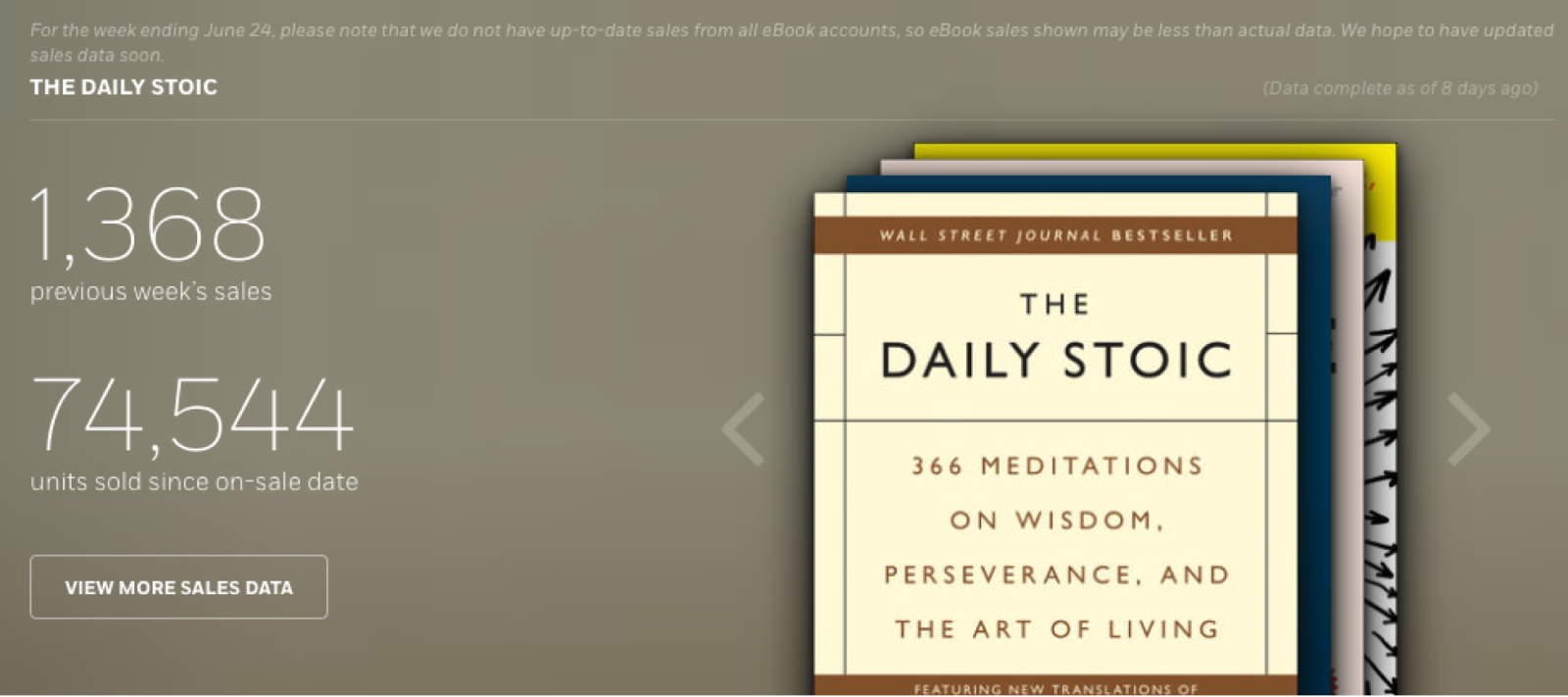The sales of The Daily Stoic